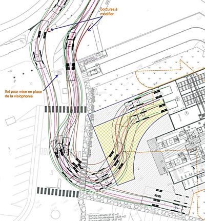 CETAB : Analyse de la giration des véhicules