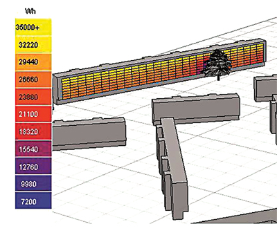 CETAB : Etude solarisation Mérignac (33)