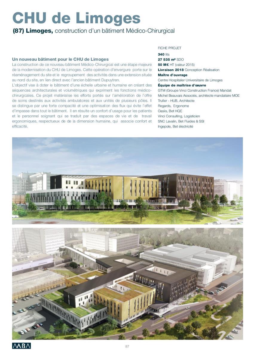Hopital De Limoges